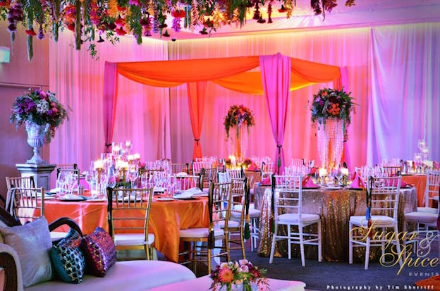 Reception Ideas for Bollywood Weddings